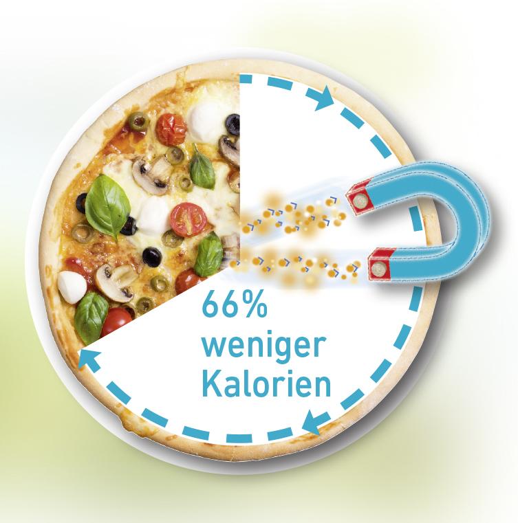 formoline L112 - 66% weniger Kalorien aus den Nahrungsfetten